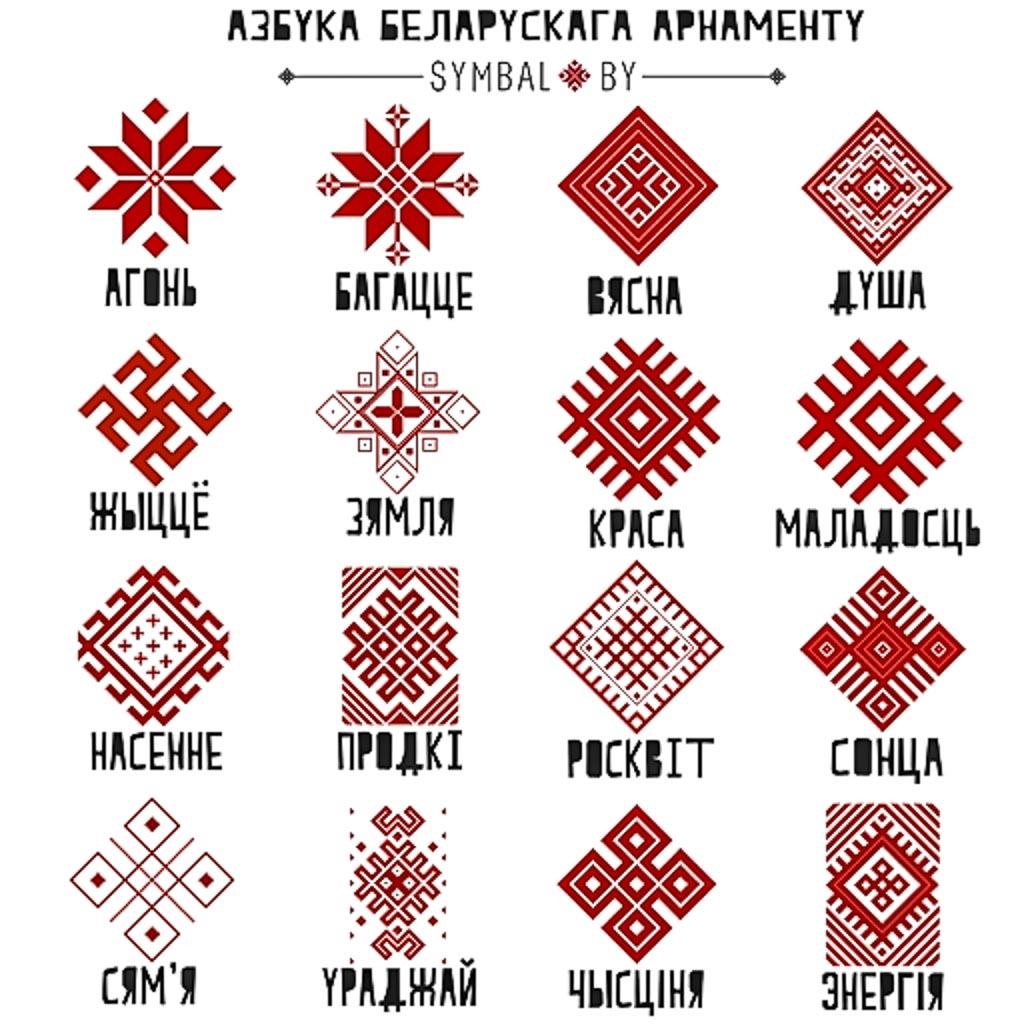 Азбука орнаментов